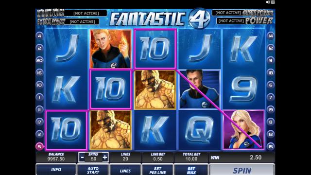 Характеристики слота Fantastic Four 12