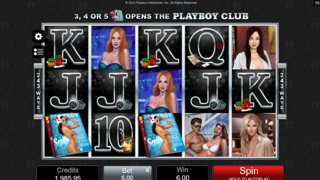 Характеристики слота Playboy 16