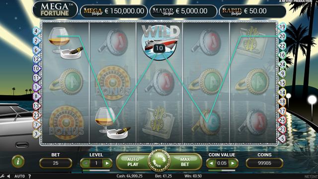 Характеристики слота Mega Fortune 7