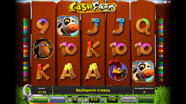 Характеристики слота Cash Farm 4