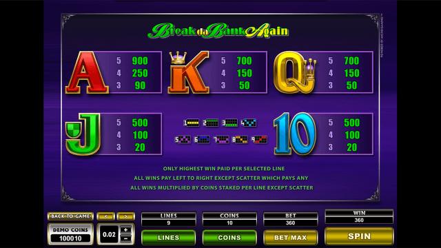 Бонусная игра Mega Spins Break Da Bank Again 8