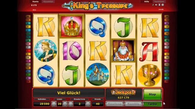 Характеристики слота King's Treasure 4