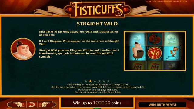 Характеристики слота Fisticuffs 5