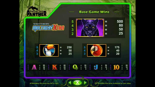Игровой интерфейс Prowling Panther 5