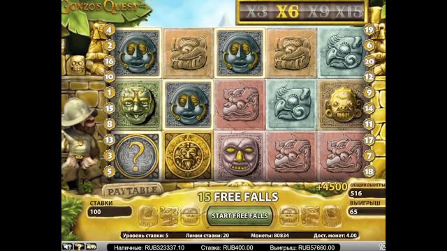 Характеристики слота Gonzo's Quest Extreme 6