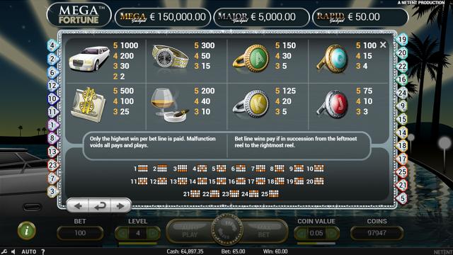 Бонусная игра Mega Fortune 2