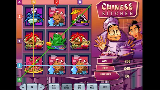 Бонусная игра Chinese Kitchen 2