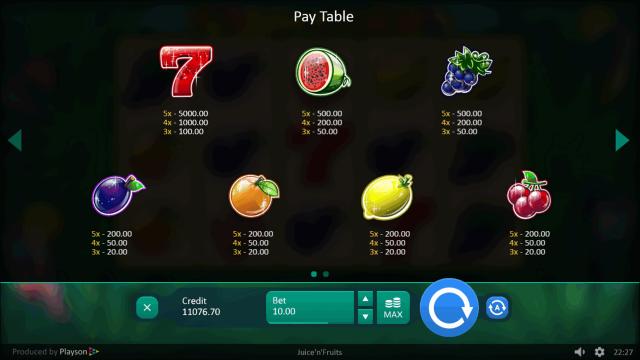 Характеристики слота Juice 'N' Fruits 5