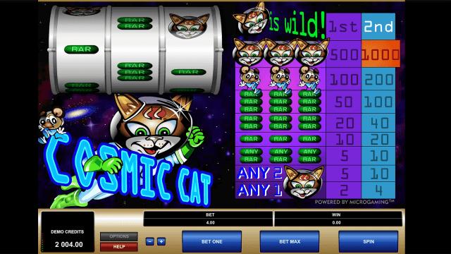 Характеристики слота Cosmic Cat 5