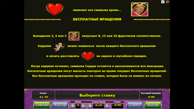 Характеристики слота Queen Of Hearts 1