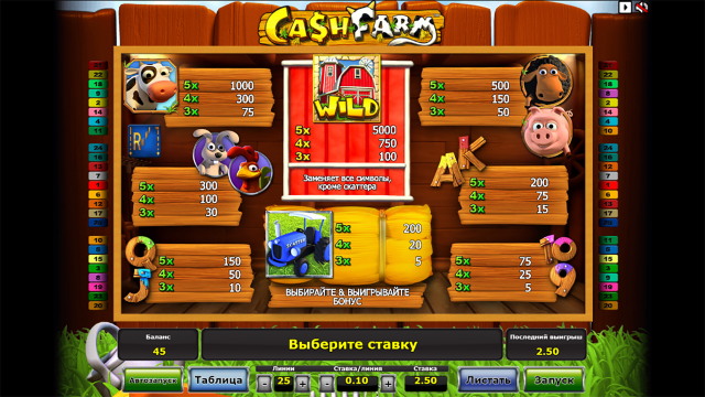 Характеристики слота Cash Farm 7