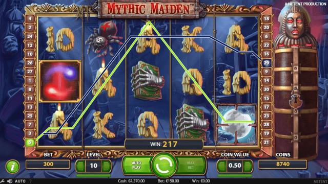 Характеристики слота Mythic Maiden 7