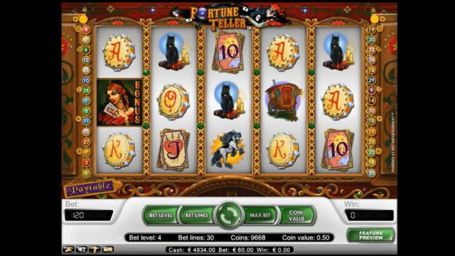Характеристики слота Fortune Teller 3
