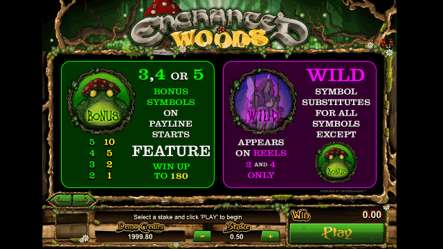 Характеристики слота Enchanted Woods 7