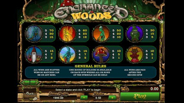 Характеристики слота Enchanted Woods 8