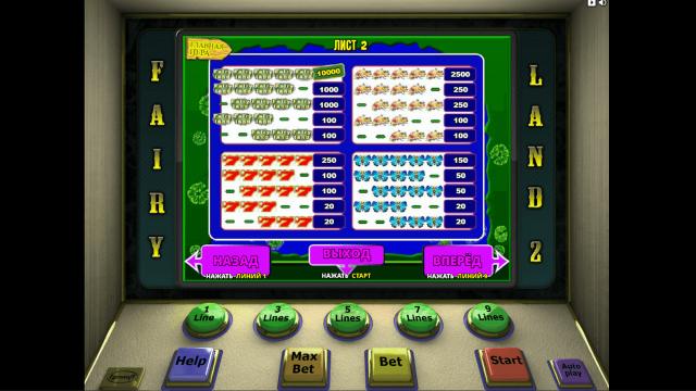 Бонусная игра Fairy Land 2 6