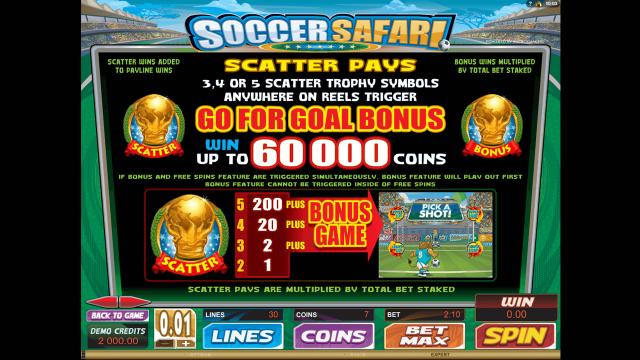 Игровой интерфейс Soccer Safari 2