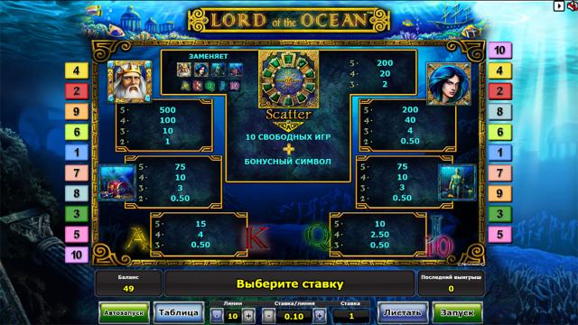 Бонусная игра Lord Of The Ocean 2