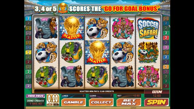 Характеристики слота Soccer Safari 9