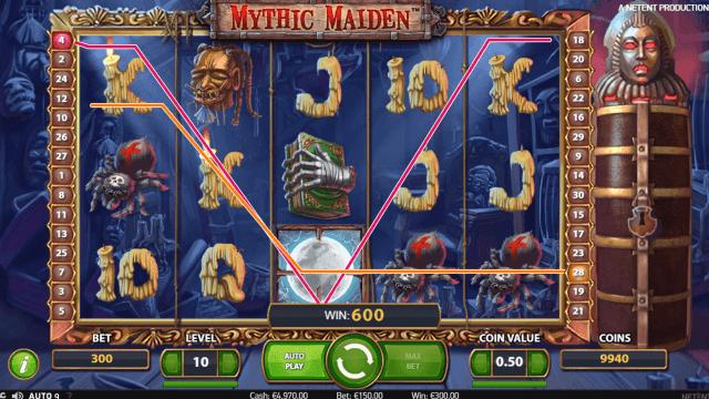 Характеристики слота Mythic Maiden 6