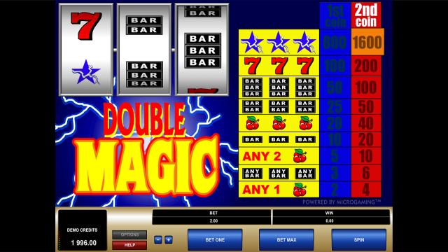 Характеристики слота Double Magic 2