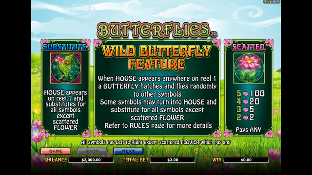 Характеристики слота Butterflies 1
