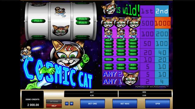 Характеристики слота Cosmic Cat 4