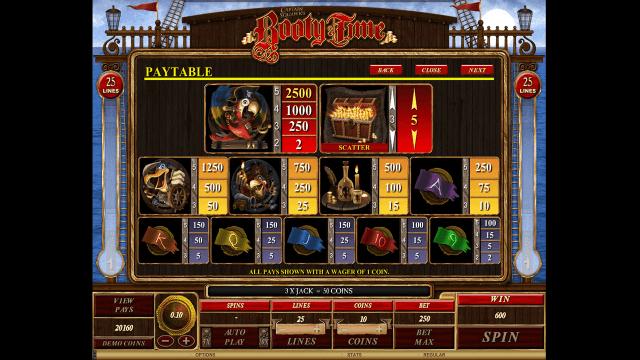 Игровой интерфейс Booty Time 6