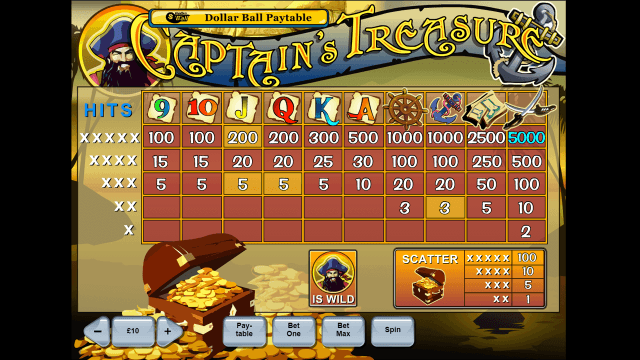 Бонусная игра Captain's Treasure 7