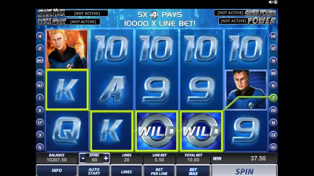 Характеристики слота Fantastic Four 19