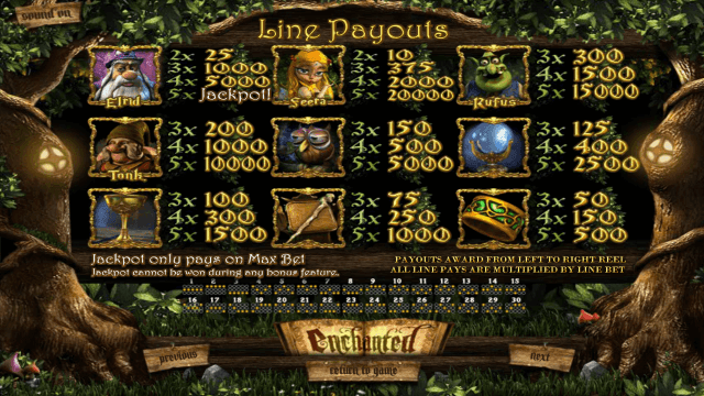 Игровой интерфейс Enchanted 5