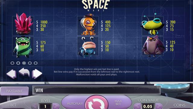 Характеристики слота Space Wars 5