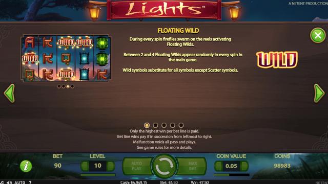 Характеристики слота Lights 1