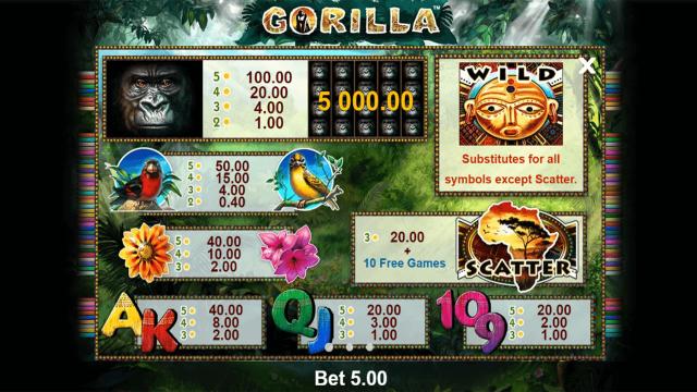 Бонусная игра Gorilla 9