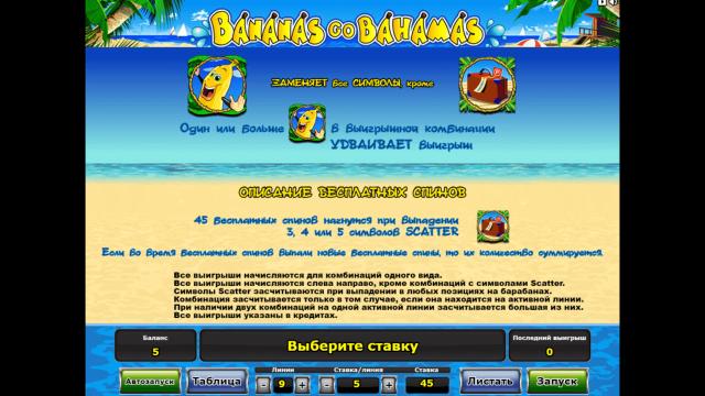 Характеристики слота Bananas Go Bahamas 2