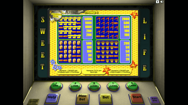 Бонусная игра Sweet Life 3