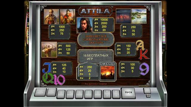 Характеристики слота Attila 3