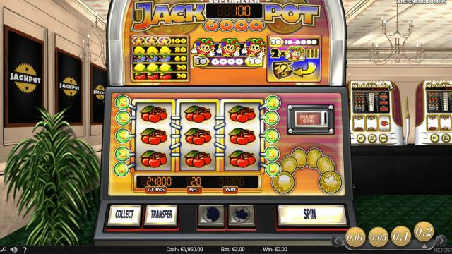 Характеристики слота Jackpot 6000 6