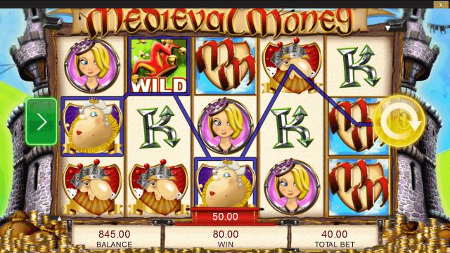 Характеристики слота Medieval Money 2