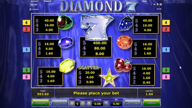 Игровой интерфейс Diamond 7 5