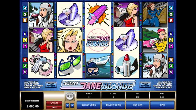 Характеристики слота Agent Jane Blonde 1