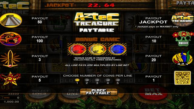 Бонусная игра Aztec Treasure 2D 1