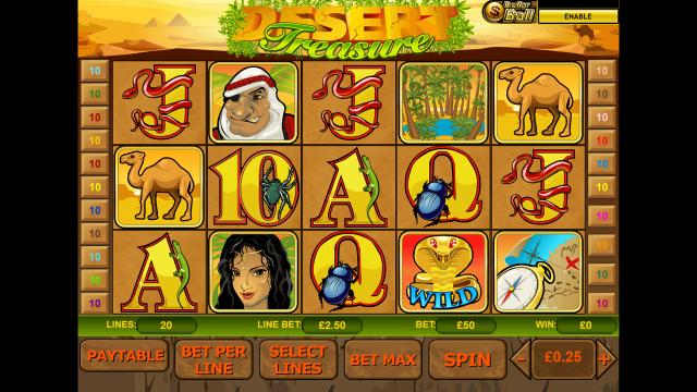 Характеристики слота Desert Treasure 1