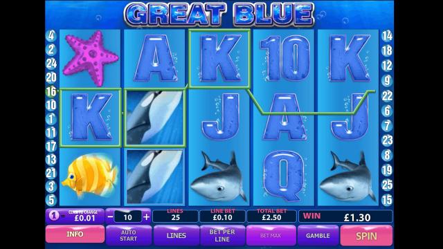 Бонусная игра Great Blue 9