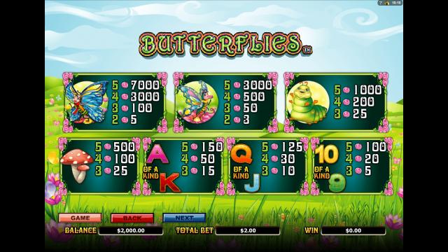 Бонусная игра Butterflies 2