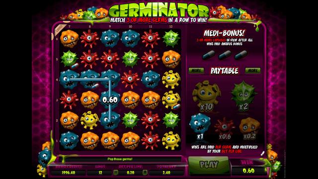 Характеристики слота Germinator 4
