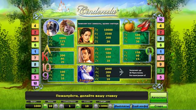 Бонусная игра Cindereela 3