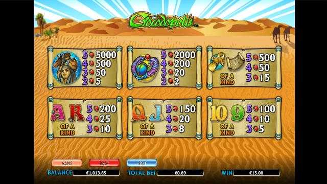 Игровой интерфейс Crocodopolis 6