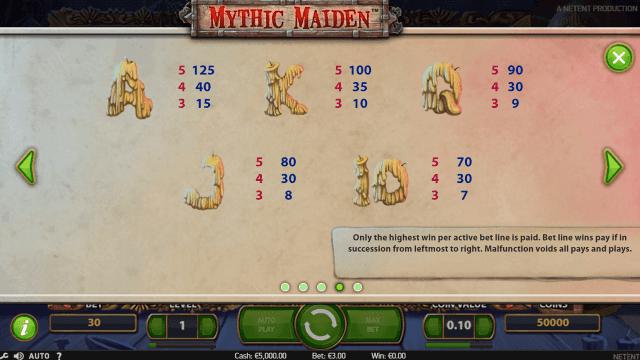 Бонусная игра Mythic Maiden 4