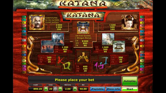 Характеристики слота Katana 8